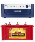Luminous ECO WATT+ 850 Square Wave Inverter & Exide Inva Master IMST1500 150AH Tubular Battery